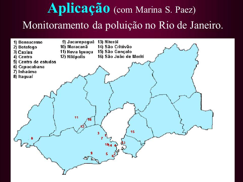 Aplicação (com Marina S. Paez) Monitoramento da poluição no Rio de Janeiro.