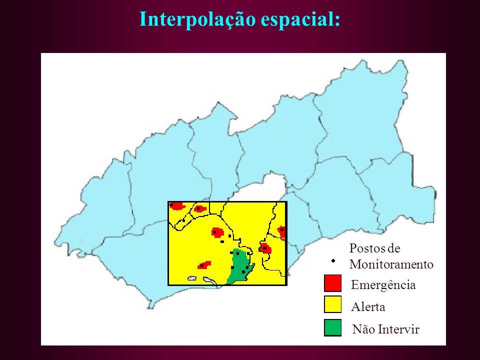 Interpolação espacial: Postos de Monitoramento Emergência Alerta Não Intervir