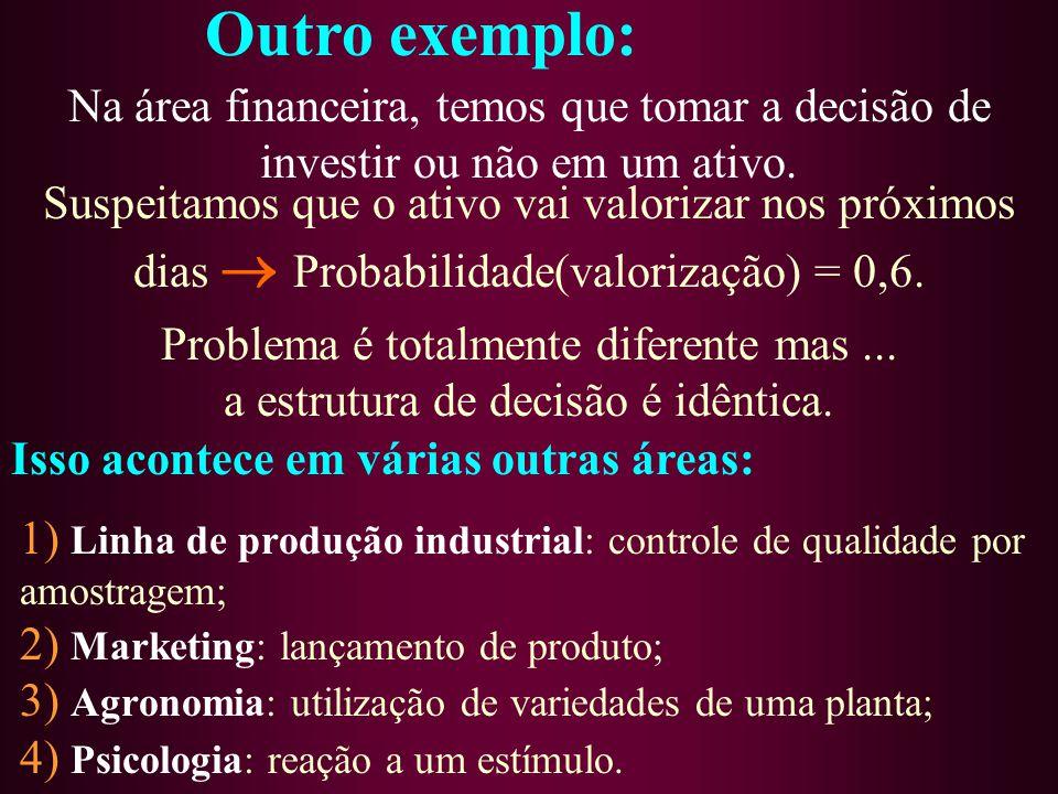 Na área financeira, temos que tomar a decisão de investir ou não em um ativo. 1) Linha de produção industrial: controle de qualidade por amostragem; 2