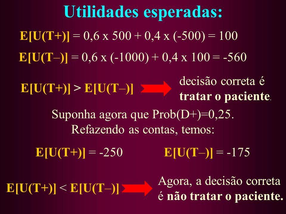 Utilidades esperadas: Agora, a decisão correta é não tratar o paciente. Suponha agora que Prob(D+)=0,25. Refazendo as contas, temos: E[U(T+)] > E[U(T–