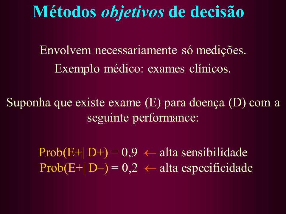 Métodos objetivos de decisão Envolvem necessariamente só medições. Exemplo médico: exames clínicos. Prob(E+| D+) = 0,9 alta sensibilidade Prob(E+| D–)