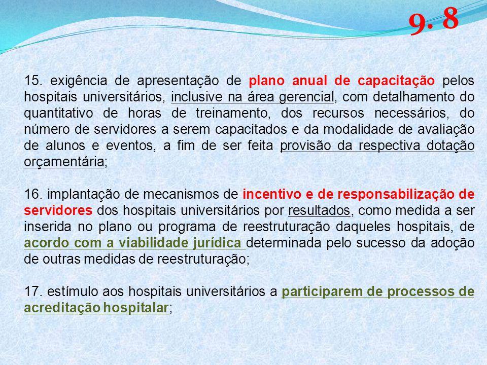 15. exigência de apresentação de plano anual de capacitação pelos hospitais universitários, inclusive na área gerencial, com detalhamento do quantitat