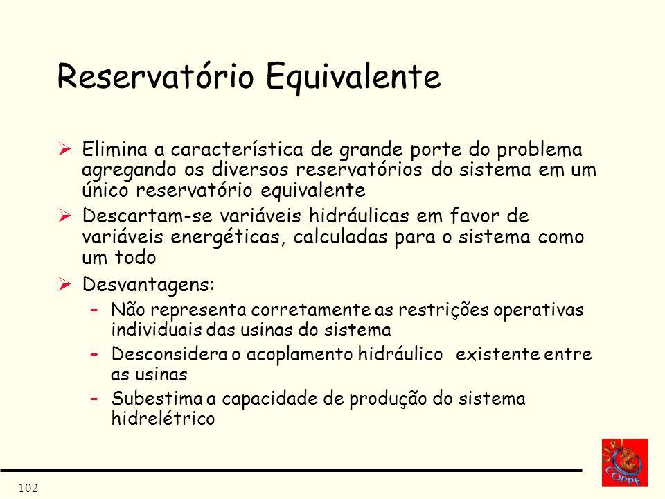 102 Reservatório Equivalente Elimina a característica de grande porte do problema agregando os diversos reservatórios do sistema em um único reservató