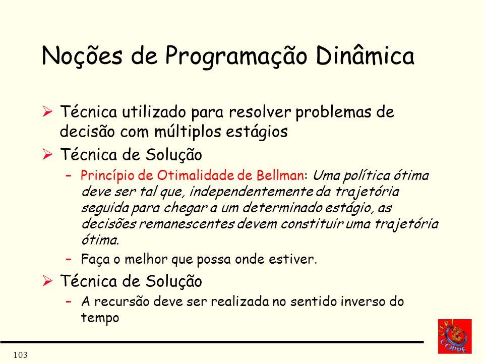 103 Noções de Programação Dinâmica Técnica utilizado para resolver problemas de decisão com múltiplos estágios Técnica de Solução –Princípio de Otimal