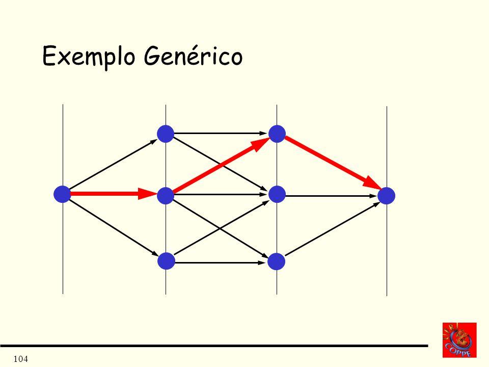 104 Exemplo Genérico