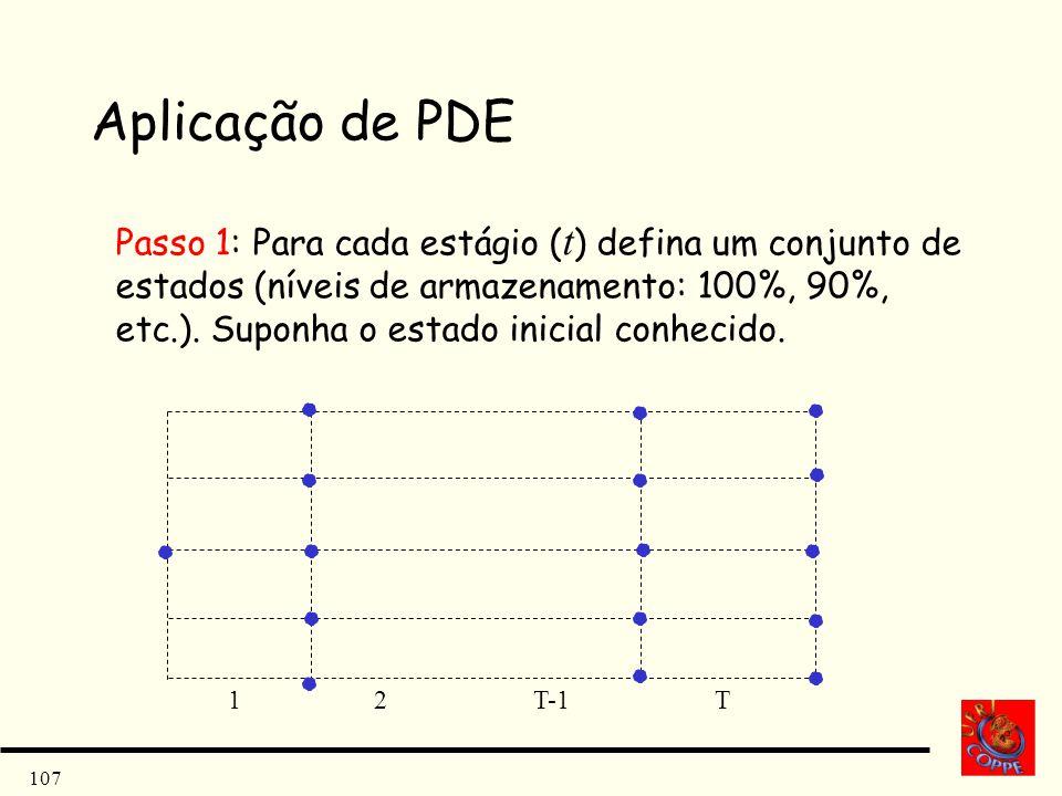 107 Aplicação de PDE Passo 1: Para cada estágio ( t ) defina um conjunto de estados (níveis de armazenamento: 100%, 90%, etc.). Suponha o estado inici