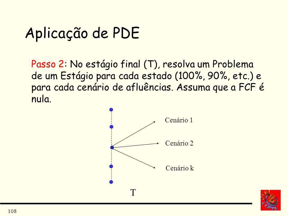 108 Aplicação de PDE Passo 2: No estágio final (T), resolva um Problema de um Estágio para cada estado (100%, 90%, etc.) e para cada cenário de afluên