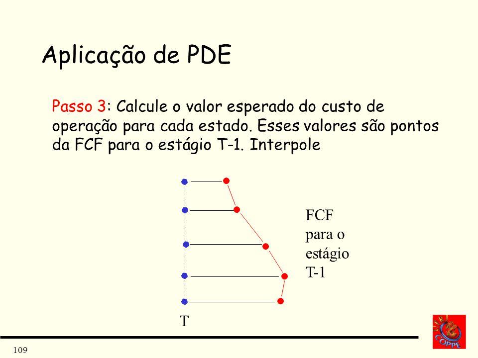 109 Aplicação de PDE Passo 3: Calcule o valor esperado do custo de operação para cada estado. Esses valores são pontos da FCF para o estágio T-1. Inte