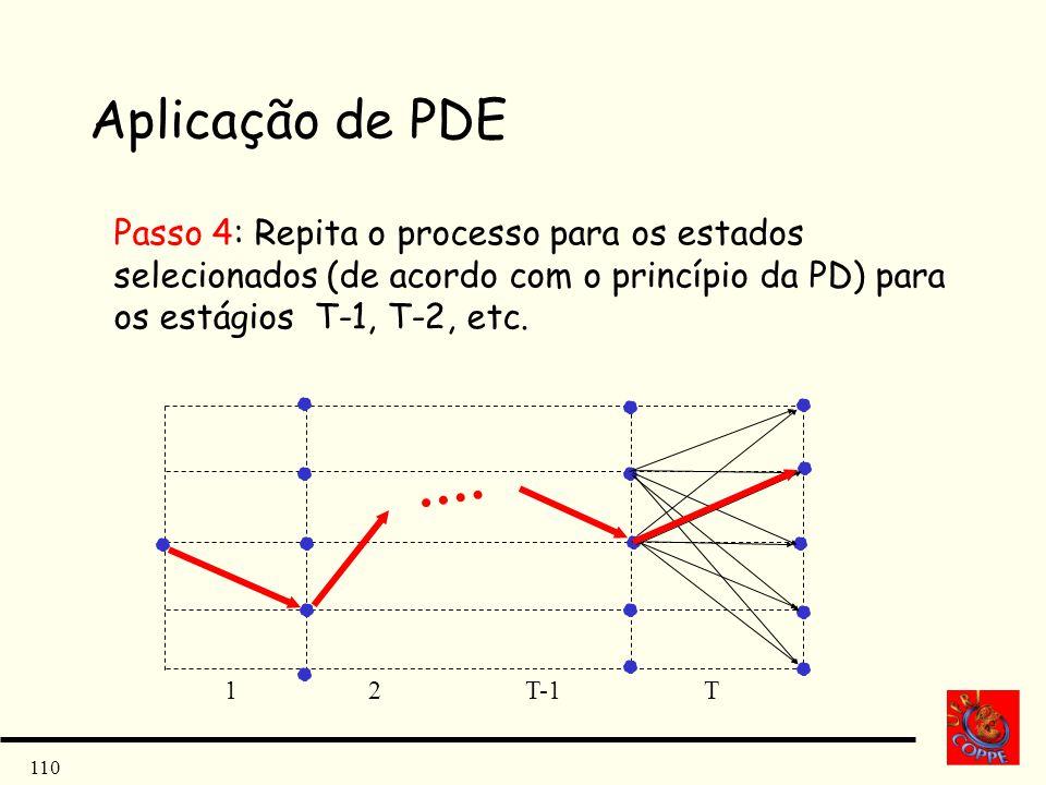 110 Aplicação de PDE Passo 4: Repita o processo para os estados selecionados (de acordo com o princípio da PD) para os estágios T-1, T-2, etc. 1 2 T-1