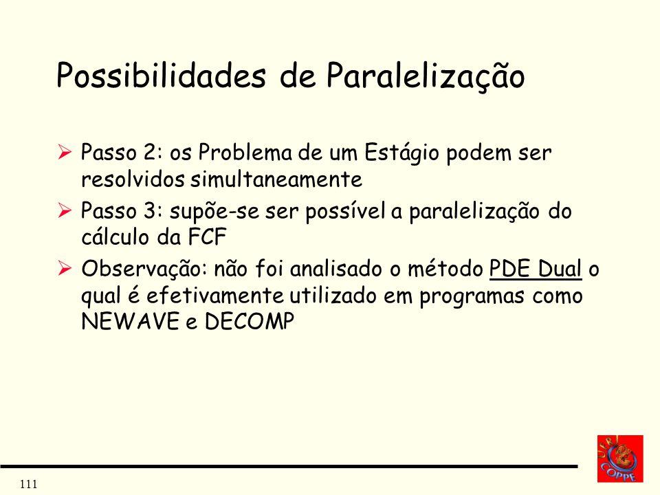 111 Possibilidades de Paralelização Passo 2: os Problema de um Estágio podem ser resolvidos simultaneamente Passo 3: supõe-se ser possível a paraleliz