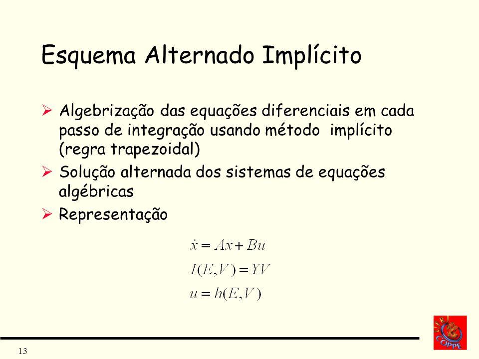 13 Esquema Alternado Implícito Algebrização das equações diferenciais em cada passo de integração usando método implícito (regra trapezoidal) Solução