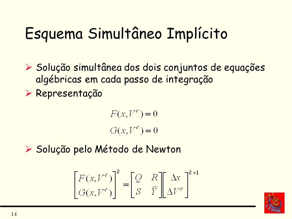 14 Esquema Simultâneo Implícito Solução simultânea dos dois conjuntos de equações algébricas em cada passo de integração Representação Solução pelo Mé