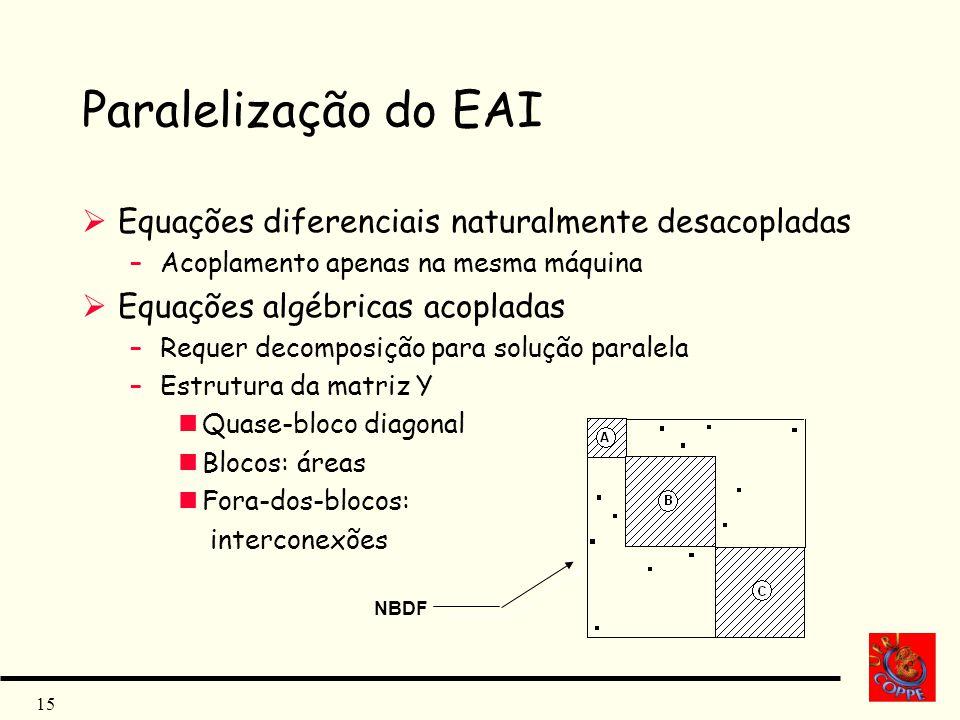 15 Paralelização do EAI Equações diferenciais naturalmente desacopladas –Acoplamento apenas na mesma máquina Equações algébricas acopladas –Requer dec