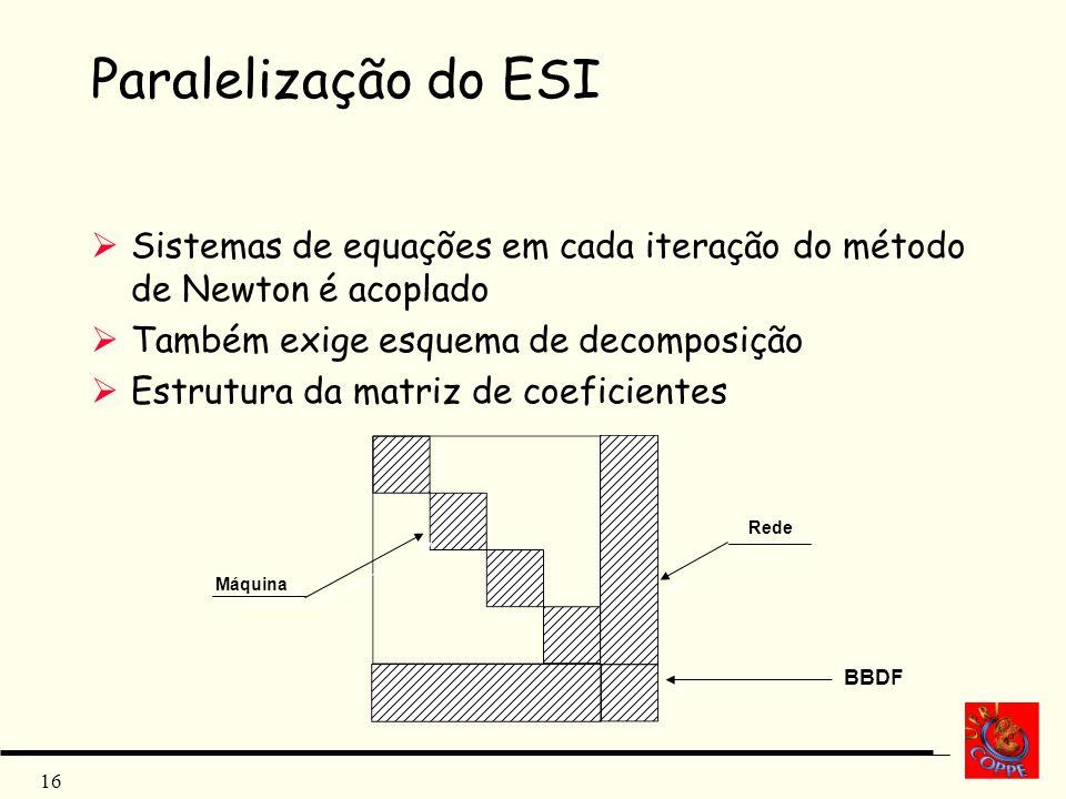 16 Paralelização do ESI Sistemas de equações em cada iteração do método de Newton é acoplado Também exige esquema de decomposição Estrutura da matriz