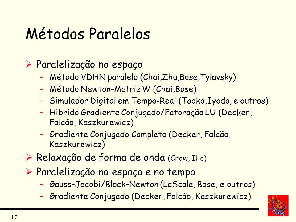 17 Métodos Paralelos Paralelização no espaço –Método VDHN paralelo (Chai,Zhu,Bose,Tylavsky) –Método Newton-Matriz W (Chai,Bose) –Simulador Digital em