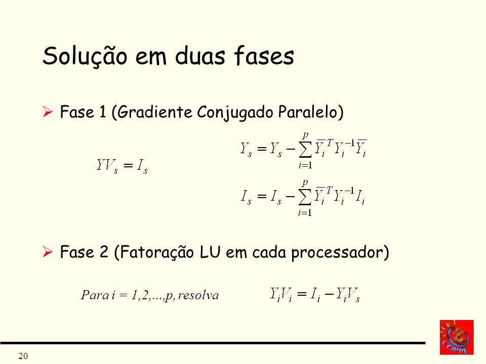 20 Solução em duas fases Fase 1 (Gradiente Conjugado Paralelo) Fase 2 (Fatoração LU em cada processador) Para i = 1,2,...,p, resolva
