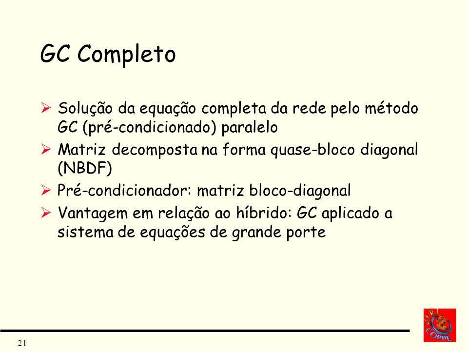21 GC Completo Solução da equação completa da rede pelo método GC (pré-condicionado) paralelo Matriz decomposta na forma quase-bloco diagonal (NBDF) P