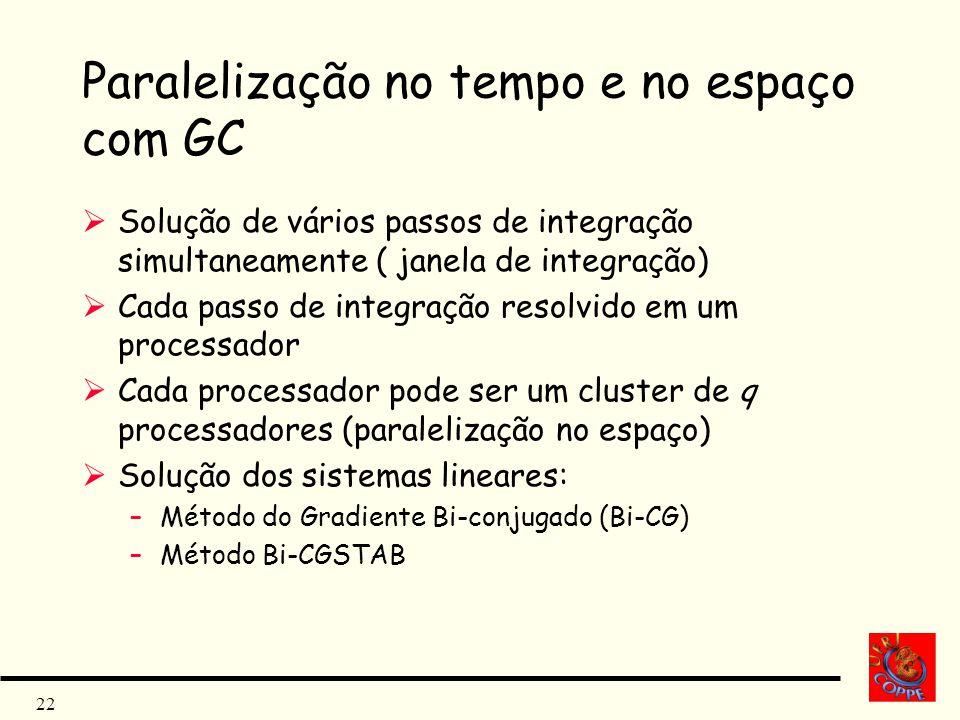 22 Paralelização no tempo e no espaço com GC Solução de vários passos de integração simultaneamente ( janela de integração) Cada passo de integração r