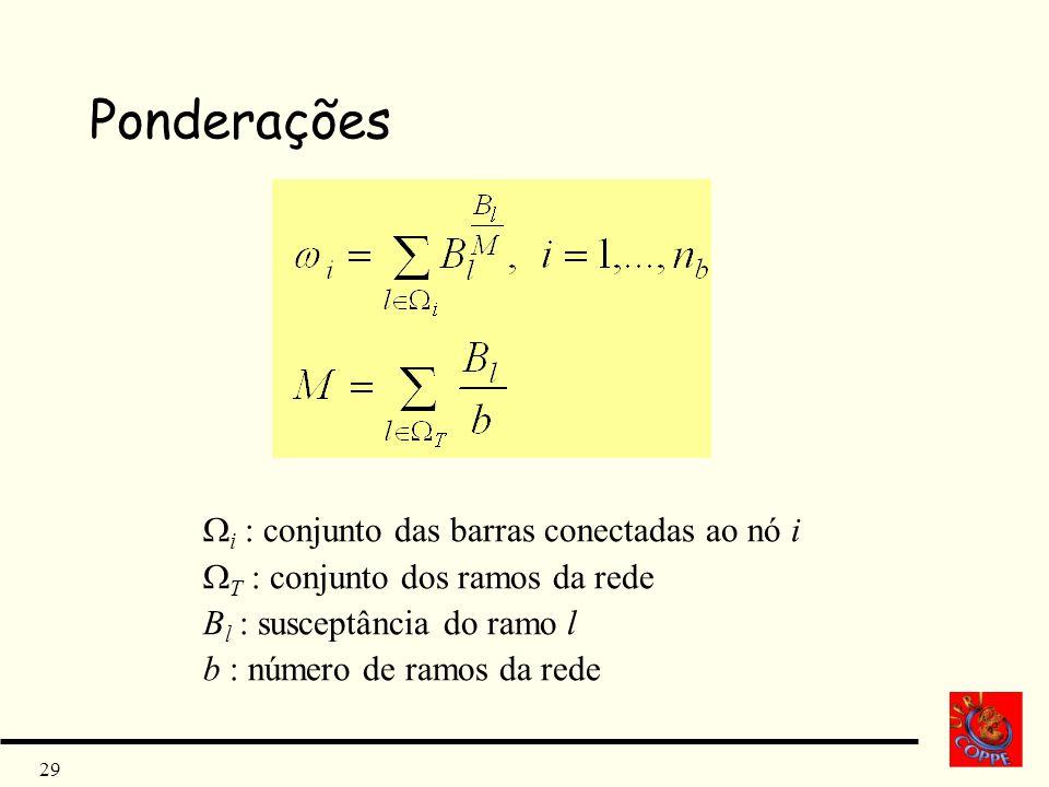 29 Ponderações i : conjunto das barras conectadas ao nó i T : conjunto dos ramos da rede B l : susceptância do ramo l b : número de ramos da rede