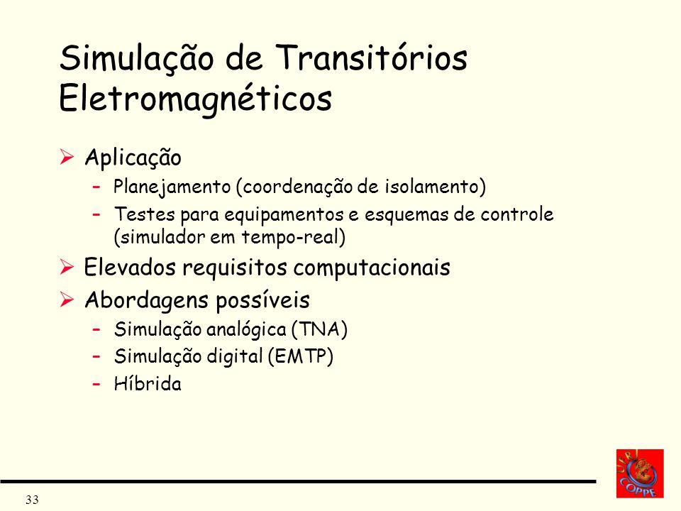 33 Simulação de Transitórios Eletromagnéticos Aplicação –Planejamento (coordenação de isolamento) –Testes para equipamentos e esquemas de controle (si
