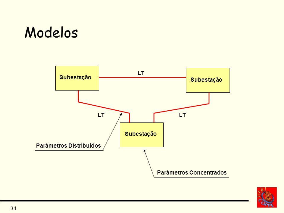34 Modelos Subestação LT Parâmetros Concentrados Parâmetros Distribuídos