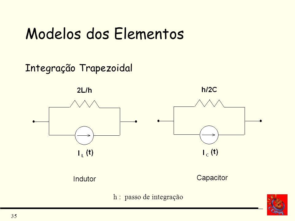35 Modelos dos Elementos Integração Trapezoidal Indutor Capacitor h : passo de integração
