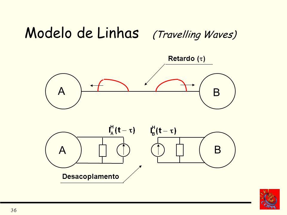 36 Modelo de Linhas (Travelling Waves) A A B B Retardo ( ) Desacoplamento