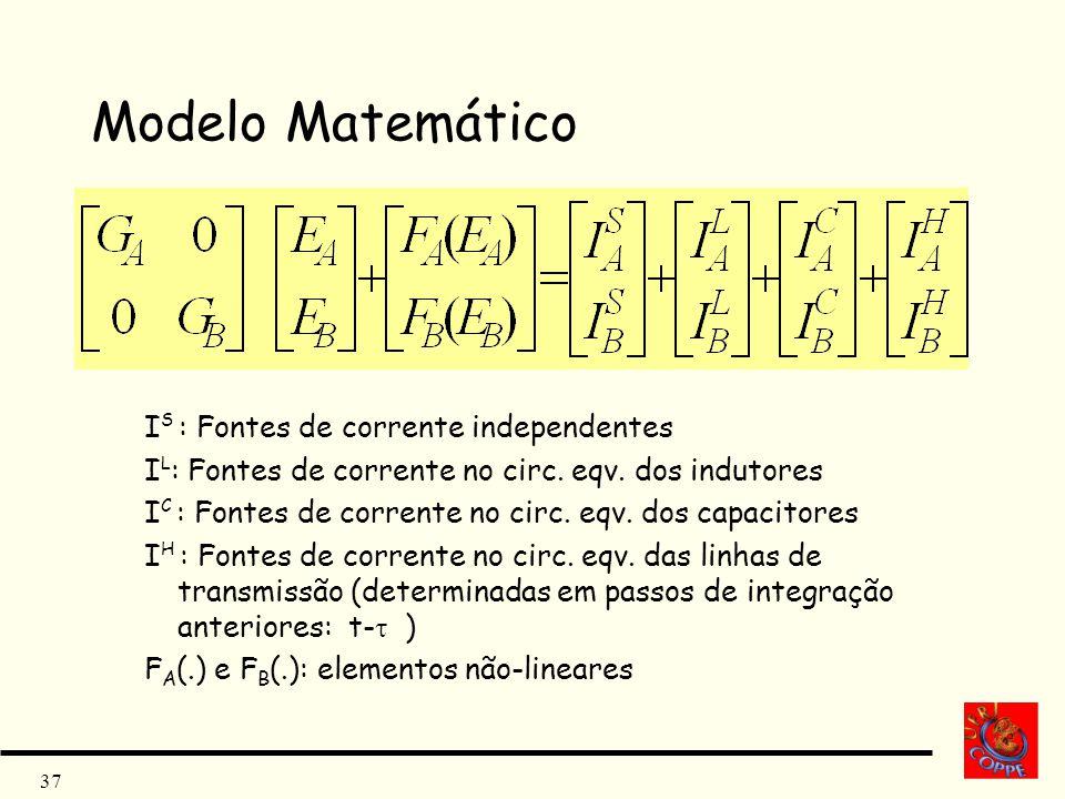 37 Modelo Matemático I S : Fontes de corrente independentes I L : Fontes de corrente no circ. eqv. dos indutores I C : Fontes de corrente no circ. eqv