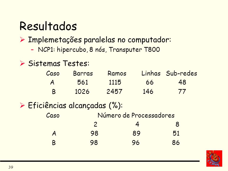 39 Resultados Implemetações paralelas no computador: –NCP1: hipercubo, 8 nós, Transputer T800 Sistemas Testes: Caso Barras Ramos Linhas Sub-redes A 56