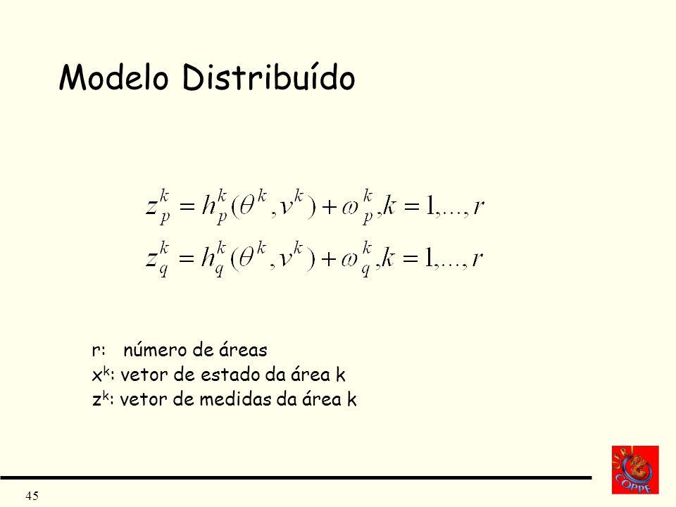 45 Modelo Distribuído r: número de áreas x k : vetor de estado da área k z k : vetor de medidas da área k