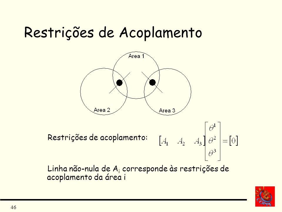 46 Restrições de Acoplamento Restrições de acoplamento: Linha não-nula de A i corresponde às restrições de acoplamento da área i