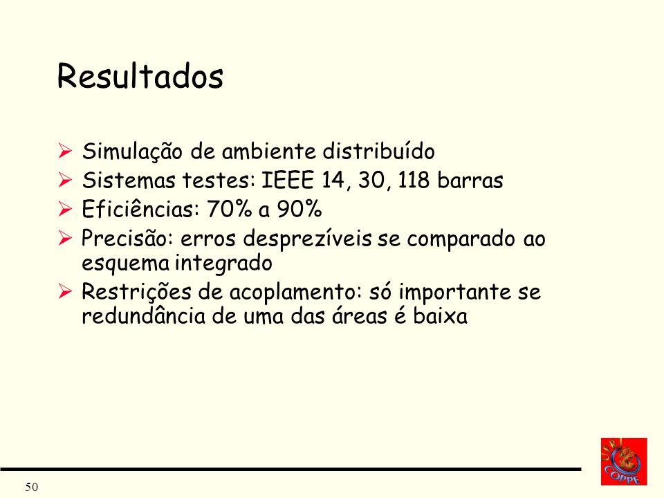 50 Resultados Simulação de ambiente distribuído Sistemas testes: IEEE 14, 30, 118 barras Eficiências: 70% a 90% Precisão: erros desprezíveis se compar