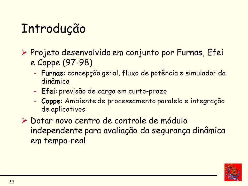 52 Introdução Projeto desenvolvido em conjunto por Furnas, Efei e Coppe (97-98) –Furnas: concepção geral, fluxo de potência e simulador da dinâmica –E