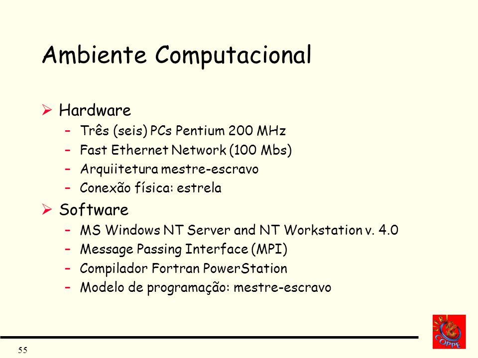 55 Ambiente Computacional Hardware –Três (seis) PCs Pentium 200 MHz –Fast Ethernet Network (100 Mbs) –Arquiitetura mestre-escravo –Conexão física: est
