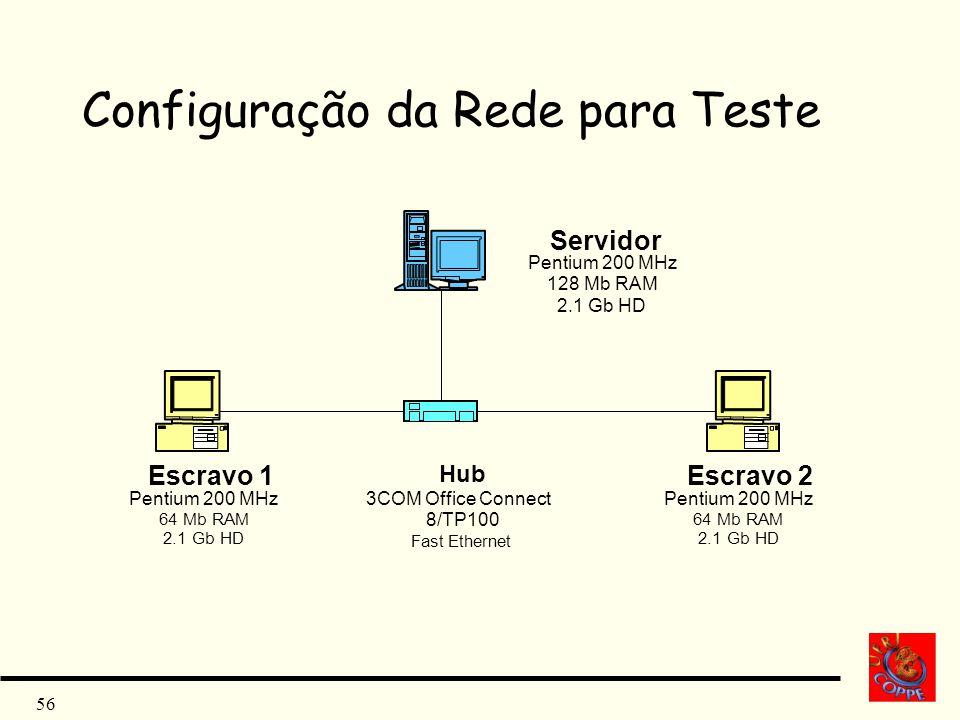 56 Configuração da Rede para Teste Servidor Pentium 200 MHz 128Mb RAM 2.1Gb HD Escravo 1 Pentium 200 MHz 64 Mb RAM 2.1 Gb HD Escravo 2 Pentium 200 MHz