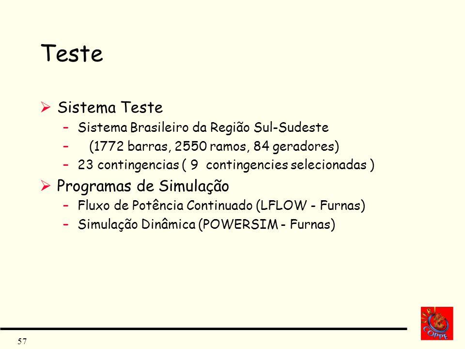57 Teste Sistema Teste –Sistema Brasileiro da Região Sul-Sudeste – (1772 barras, 2550 ramos, 84 geradores) –23 contingencias ( 9 contingencies selecio