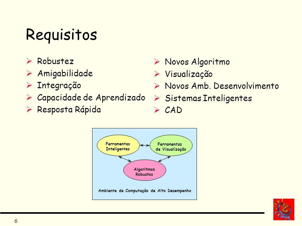 6 Requisitos Robustez Amigabilidade Integração Capacidade de Aprendizado Resposta Rápida Novos Algoritmo Visualização Novos Amb. Desenvolvimento Siste