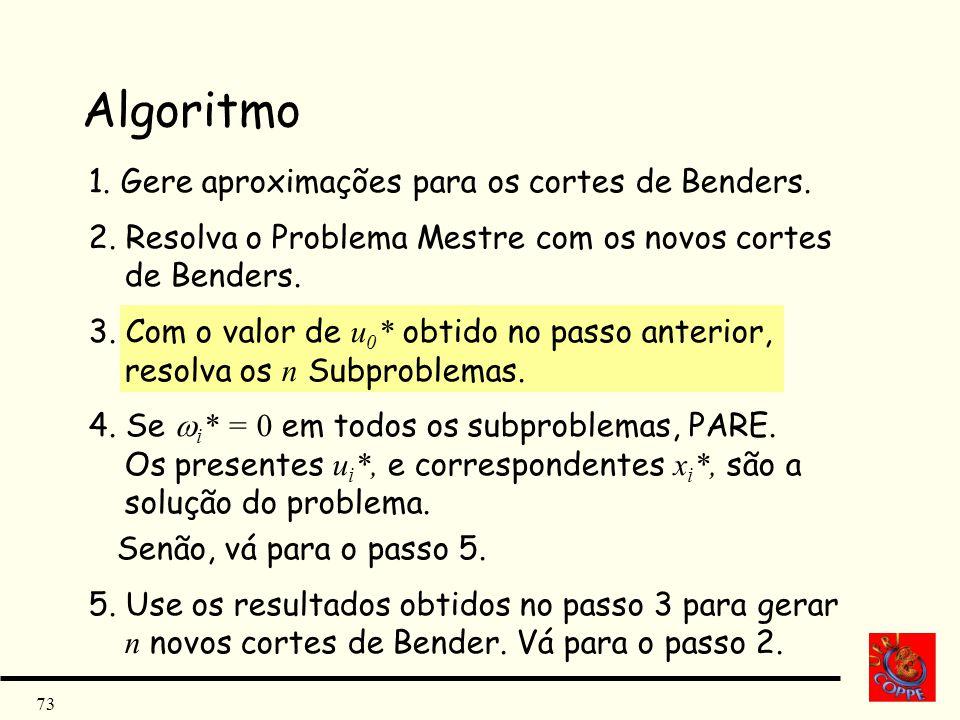 73 Algoritmo 1. Gere aproximações para os cortes de Benders. 2. Resolva o Problema Mestre com os novos cortes de Benders. 3. Com o valor de u 0 * obti