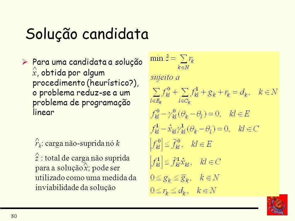 80 Solução candidata Para uma candidata a solução x, obtida por algum procedimento (heurístico?), o problema reduz-se a um problema de programação lin