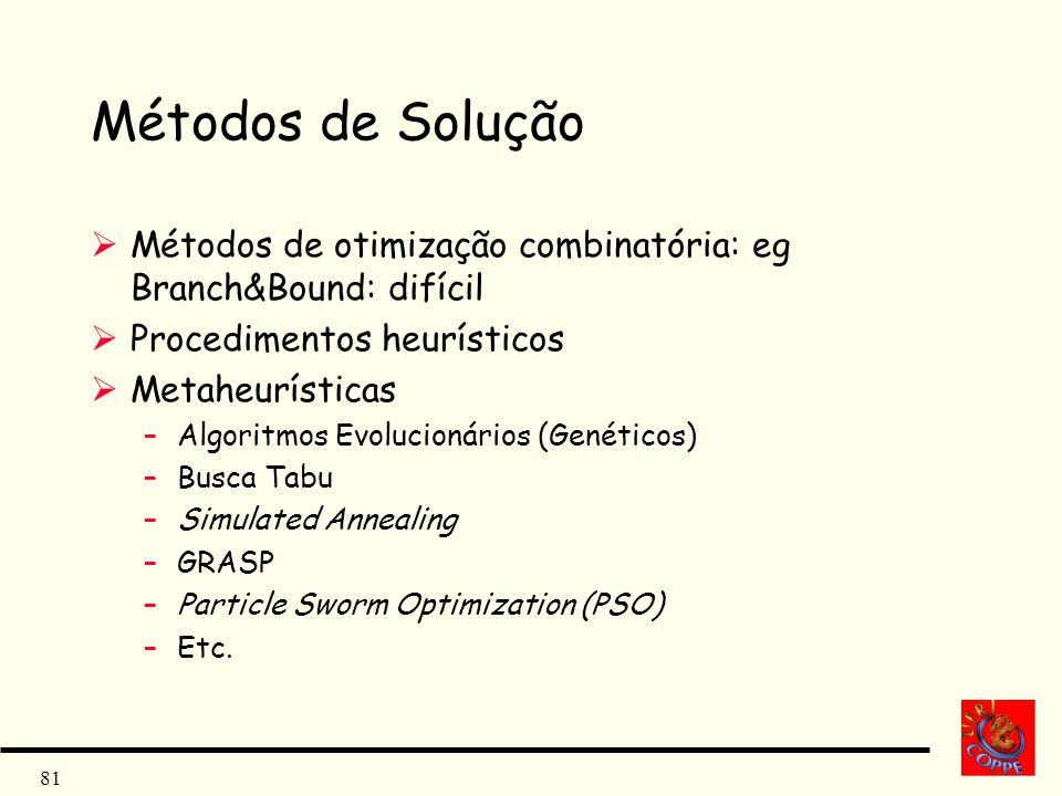 81 Métodos de Solução Métodos de otimização combinatória: eg Branch&Bound: difícil Procedimentos heurísticos Metaheurísticas –Algoritmos Evolucionário