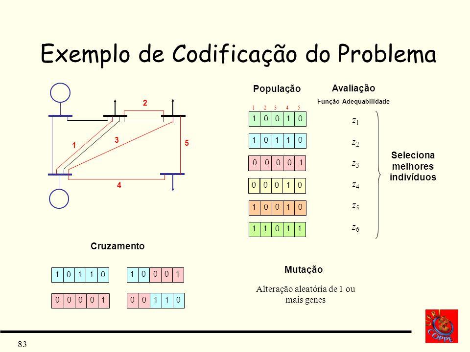 83 Exemplo de Codificação do Problema 1 3 5 4 2 10010 1 2 3 4 5 10110 00001 00010 10010 11011 População Avaliação Função Adequabilidade z1z2z3z4z5z6z1