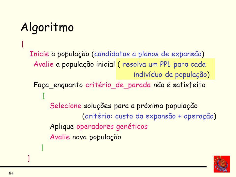 84 Algoritmo [ Inicie a população (candidatos a planos de expansão) Avalie a população inicial ( resolva um PPL para cada indivíduo da população) Faça
