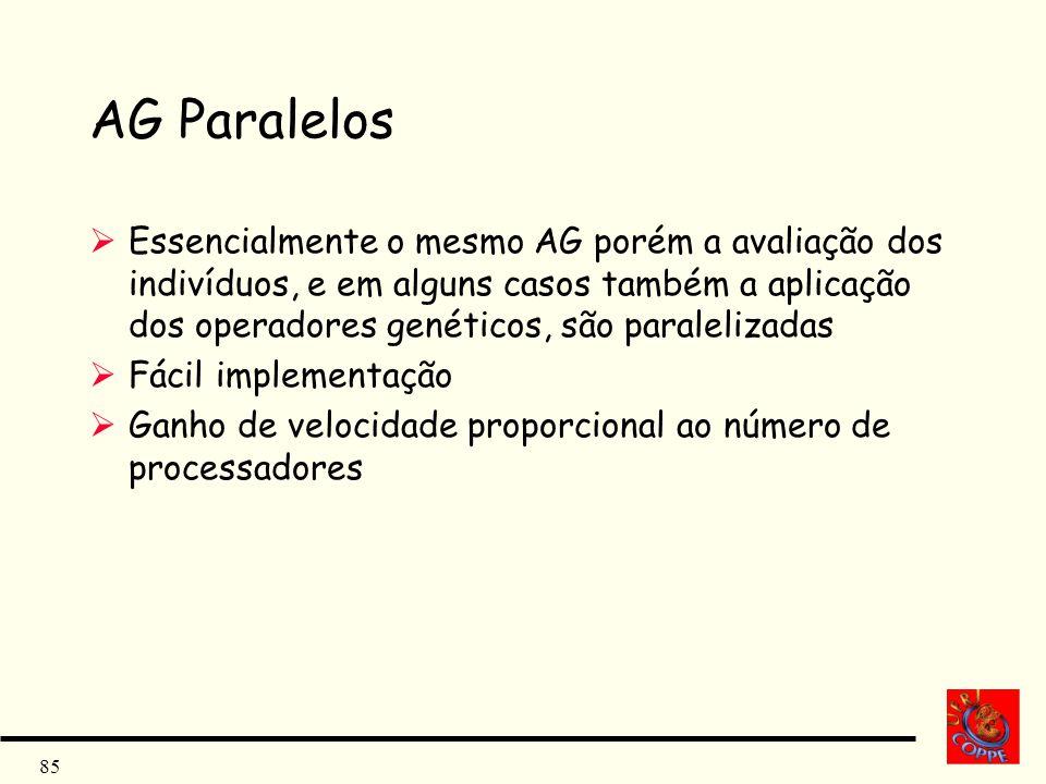 85 AG Paralelos Essencialmente o mesmo AG porém a avaliação dos indivíduos, e em alguns casos também a aplicação dos operadores genéticos, são paralel