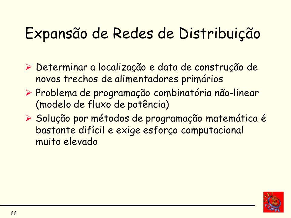 88 Expansão de Redes de Distribuição Determinar a localização e data de construção de novos trechos de alimentadores primários Problema de programação