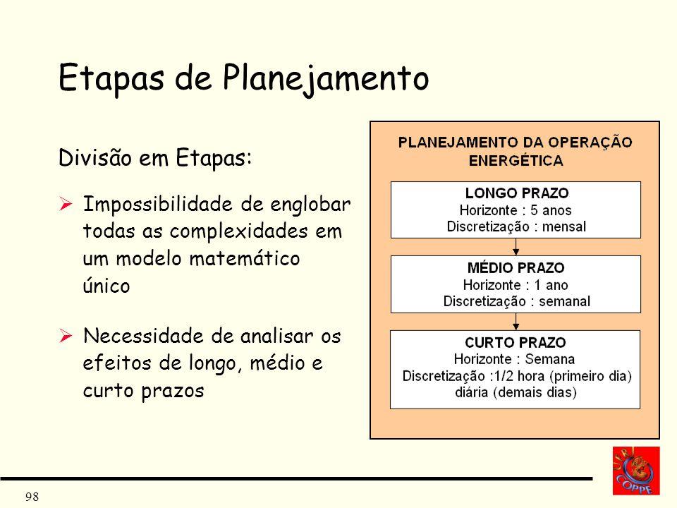 98 Etapas de Planejamento Divisão em Etapas: Impossibilidade de englobar todas as complexidades em um modelo matemático único Necessidade de analisar