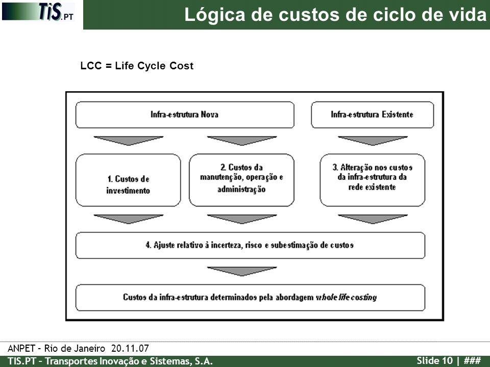 ANPET – Rio de Janeiro 20.11.07 TIS.PT – Transportes Inovação e Sistemas, S.A. Slide 10 | ### Lógica de custos de ciclo de vida LCC = Life Cycle Cost