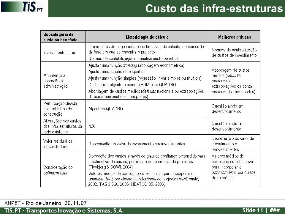 ANPET – Rio de Janeiro 20.11.07 TIS.PT – Transportes Inovação e Sistemas, S.A. Slide 11 | ### Custo das infra-estruturas