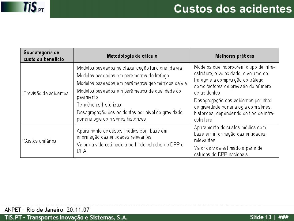 ANPET – Rio de Janeiro 20.11.07 TIS.PT – Transportes Inovação e Sistemas, S.A. Slide 13 | ### Custos dos acidentes