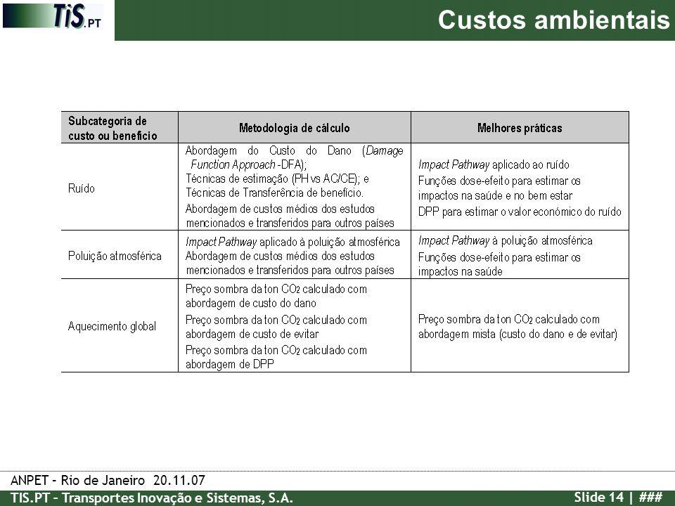 ANPET – Rio de Janeiro 20.11.07 TIS.PT – Transportes Inovação e Sistemas, S.A. Slide 14 | ### Custos ambientais