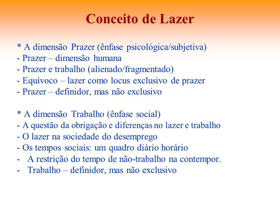 Conceito de Lazer * A dimensão Prazer (ênfase psicológica/subjetiva) - Prazer – dimensão humana - Prazer e trabalho (alienado/fragmentado) - Equívoco